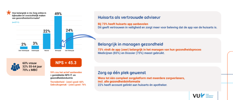 infographic adoptieonderzoek UZo - zonder titel